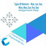 Types Of Network – Wan, Lan, San, Wlan, Man, Can, Pan, Dan